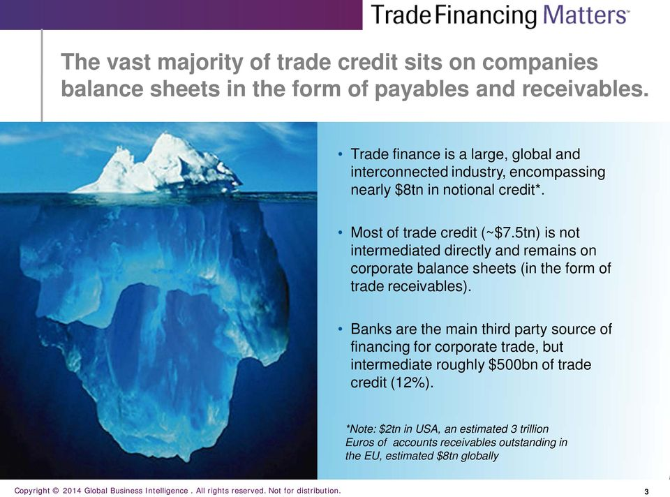 5tn) is not intermediated directly and remains on corporate balance sheets (in the form of trade receivables).