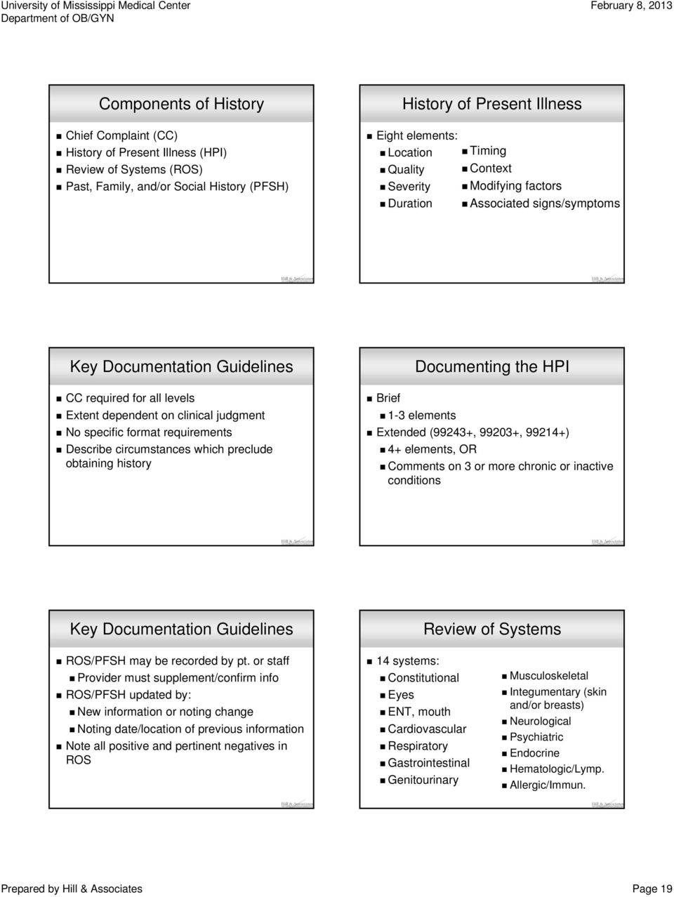 Appropriate Coding and Documentation for the OB/Gyn Practice