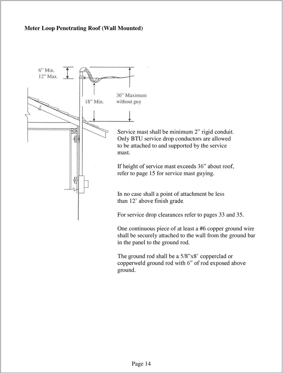Service Entrance Requirements Manual Pdf Electrical Riser Diagram Additionally Panel If Height Of Mast Exceeds 36 About Roof Refer To Page 15 For