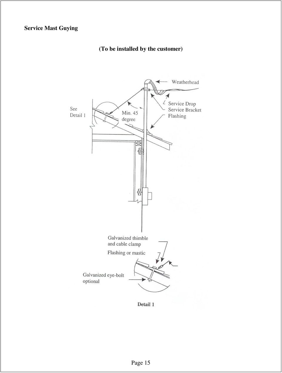 service entrance requirements manual