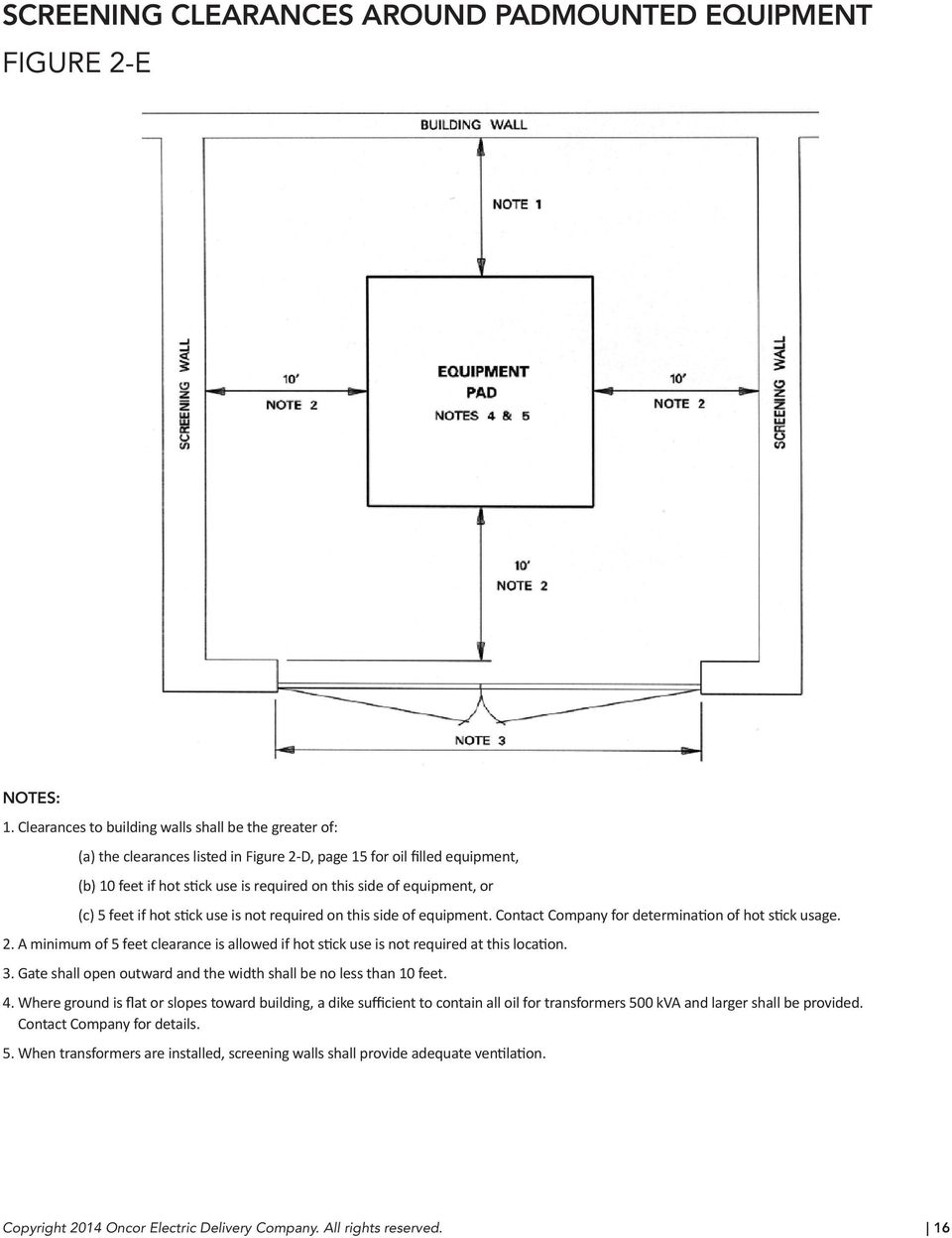 Meter Loop Diagram Online Schematics Oilfield Wiring Diagrams For Oncor Trusted Mobile Home Electrical Service Electric Guidelines
