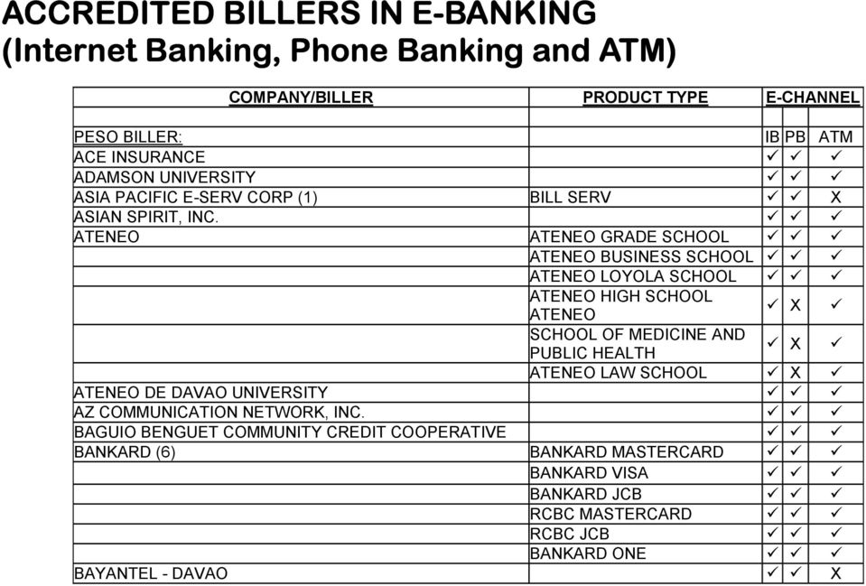 ACCREDITED BILLERS IN E-BANKING (Internet Banking, Phone