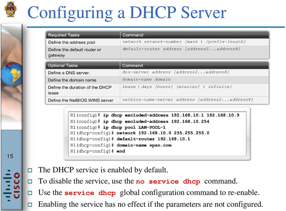 Use the service dhcp global configuration command to re-enable.