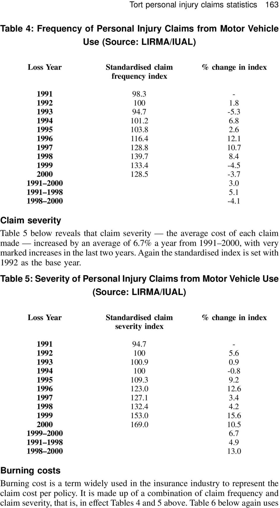 1 Claim severity Table 5 below reveals that claim severity the average cost of each claim made increased by an average of 6.7% a year from 1991 2000, with very marked increases in the last two years.