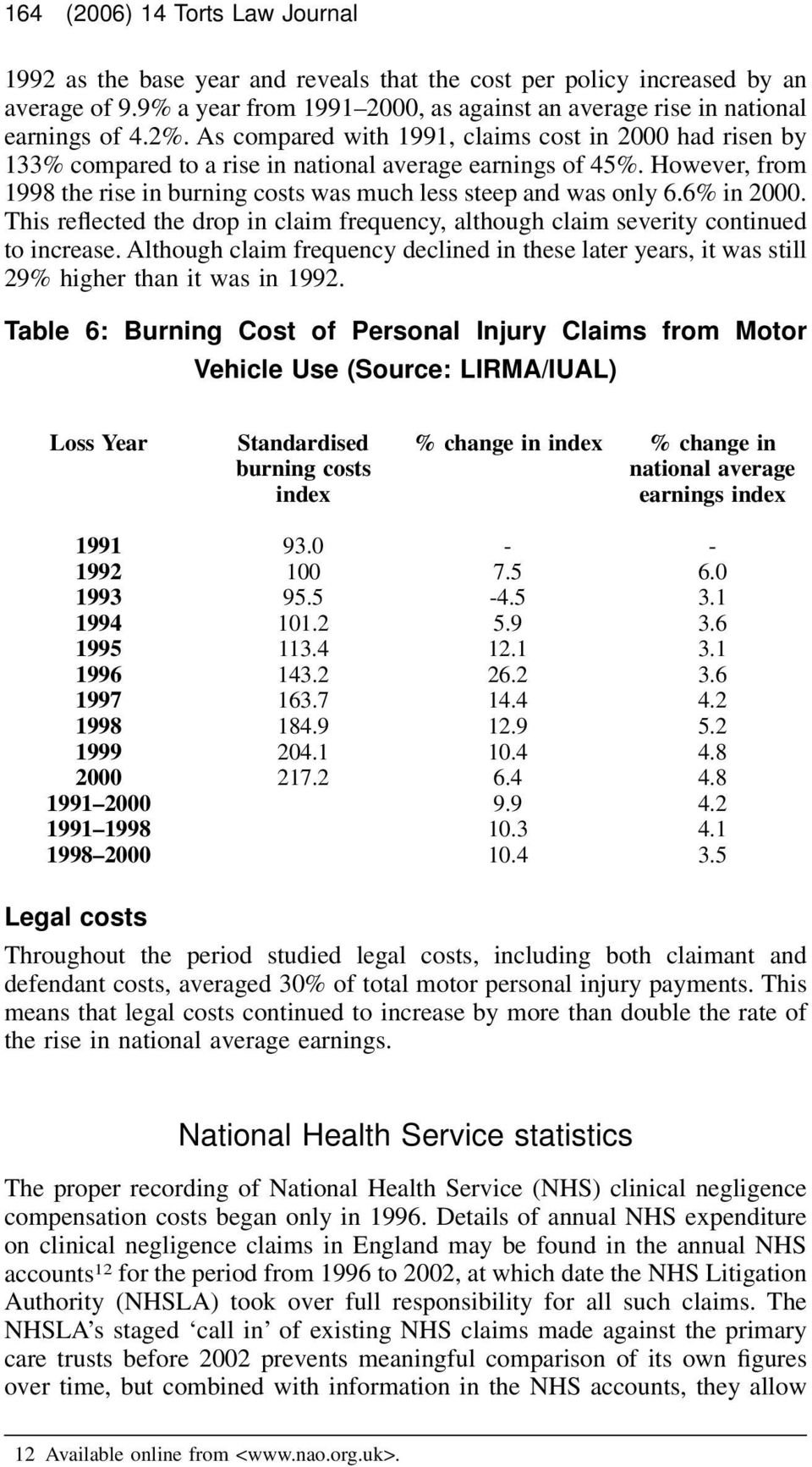However, from 1998 the rise in burning costs was much less steep and was only 6.6% in 2000. This reflected the drop in claim frequency, although claim severity continued to increase.