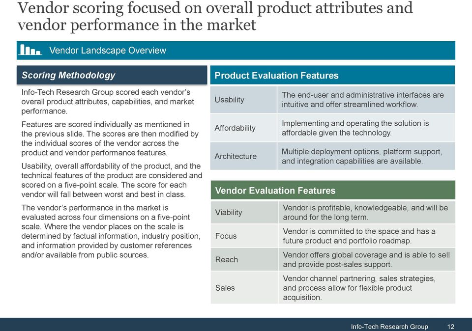 The scores are then modified by the individual scores of the vendor across the product and vendor performance features.