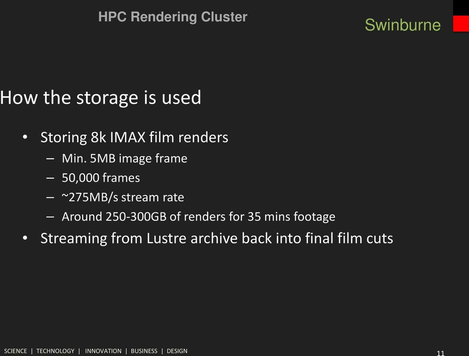 rate Around 250-300GB of renders for 35 mins footage