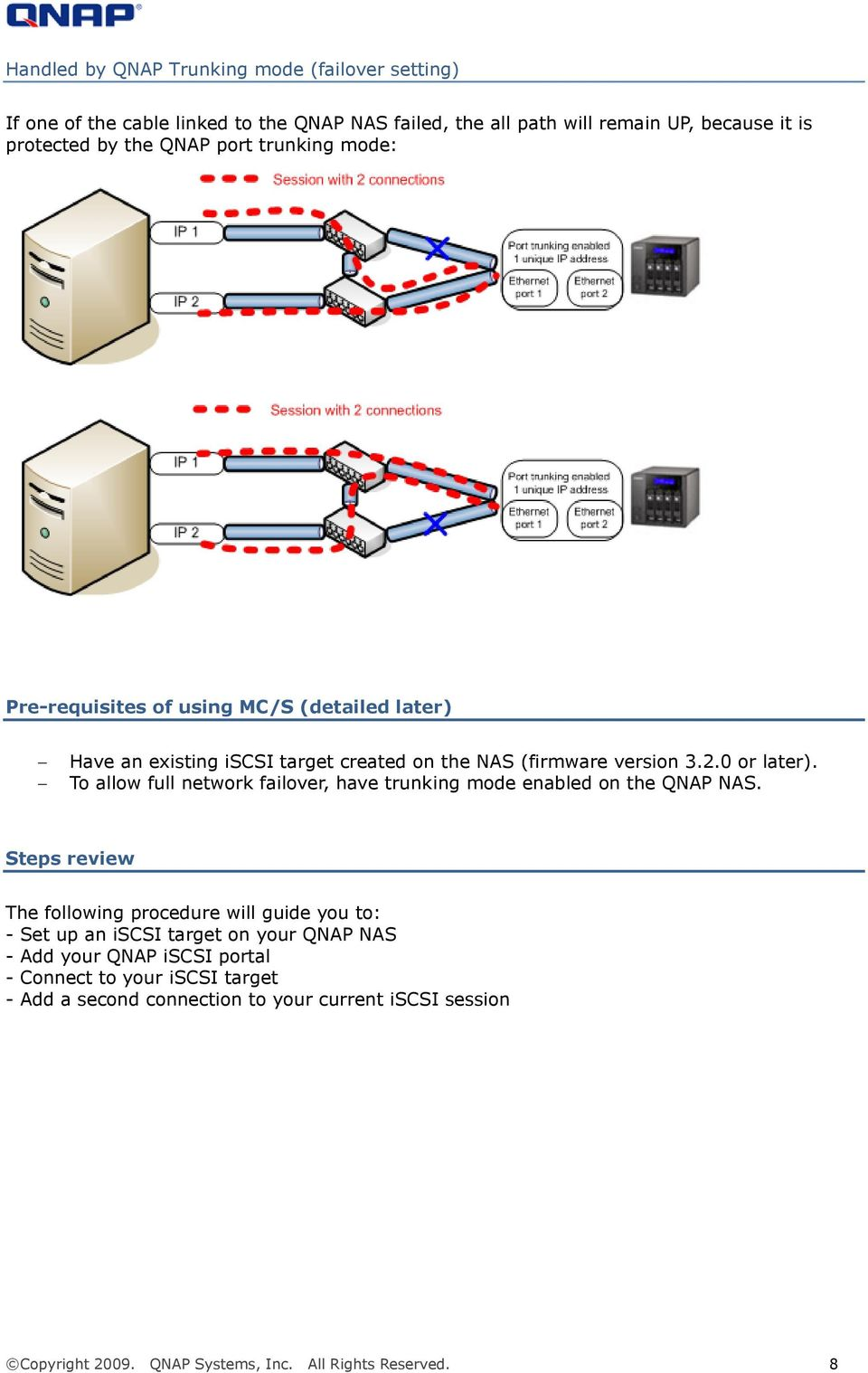 QNAP and Failover Technologies - PDF
