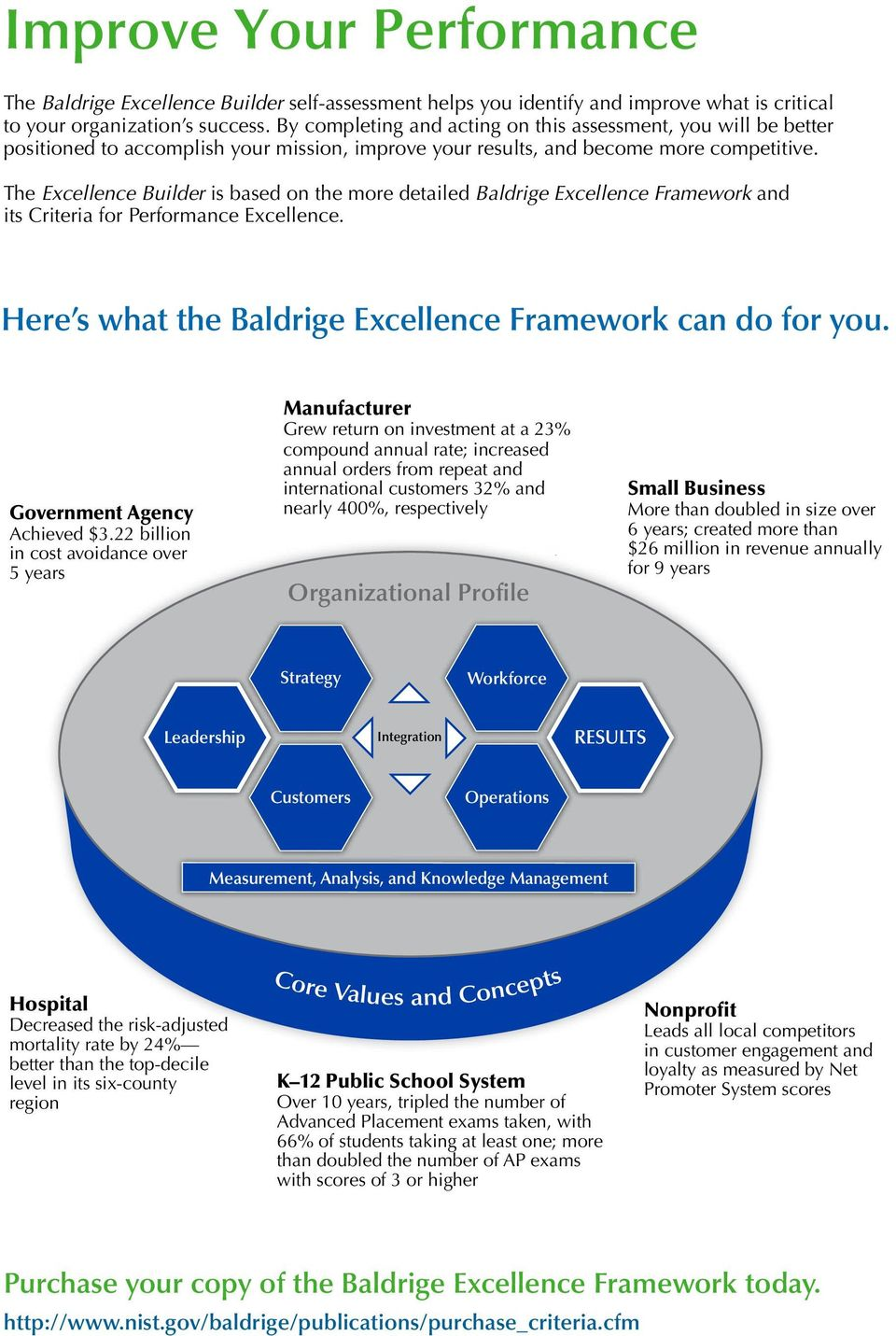 The Excellence Builder is based on the more detailed Baldrige Excellence Framework and its Criteria for Performance Excellence. Here s what the Baldrige Excellence Framework can do for you.