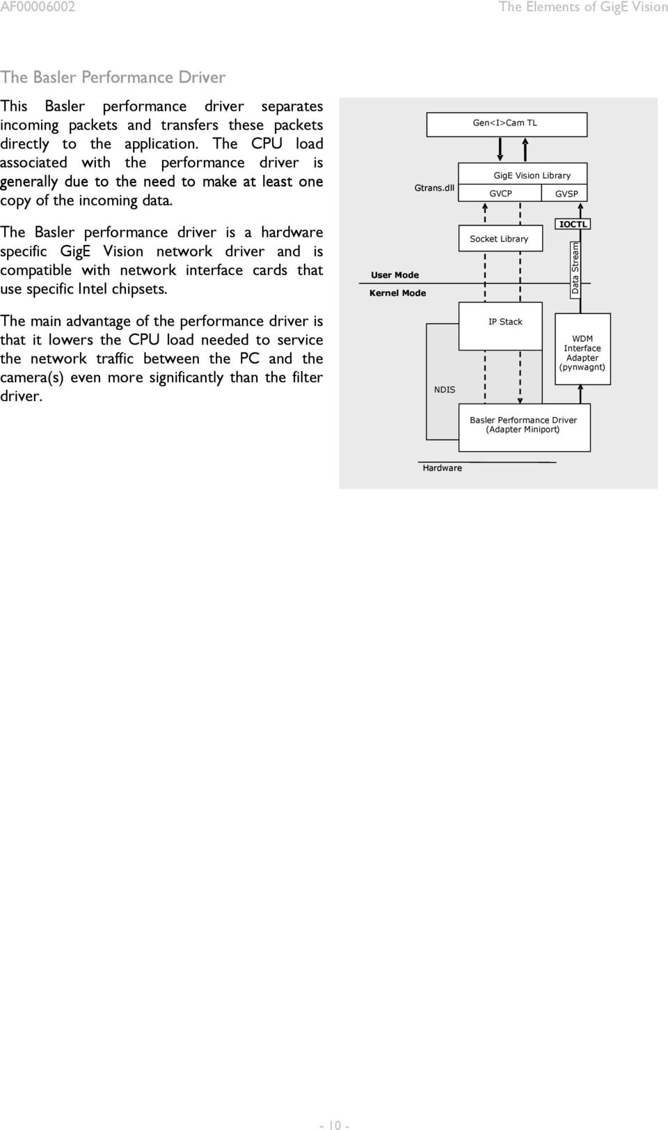 The Elements of GigE Vision - PDF