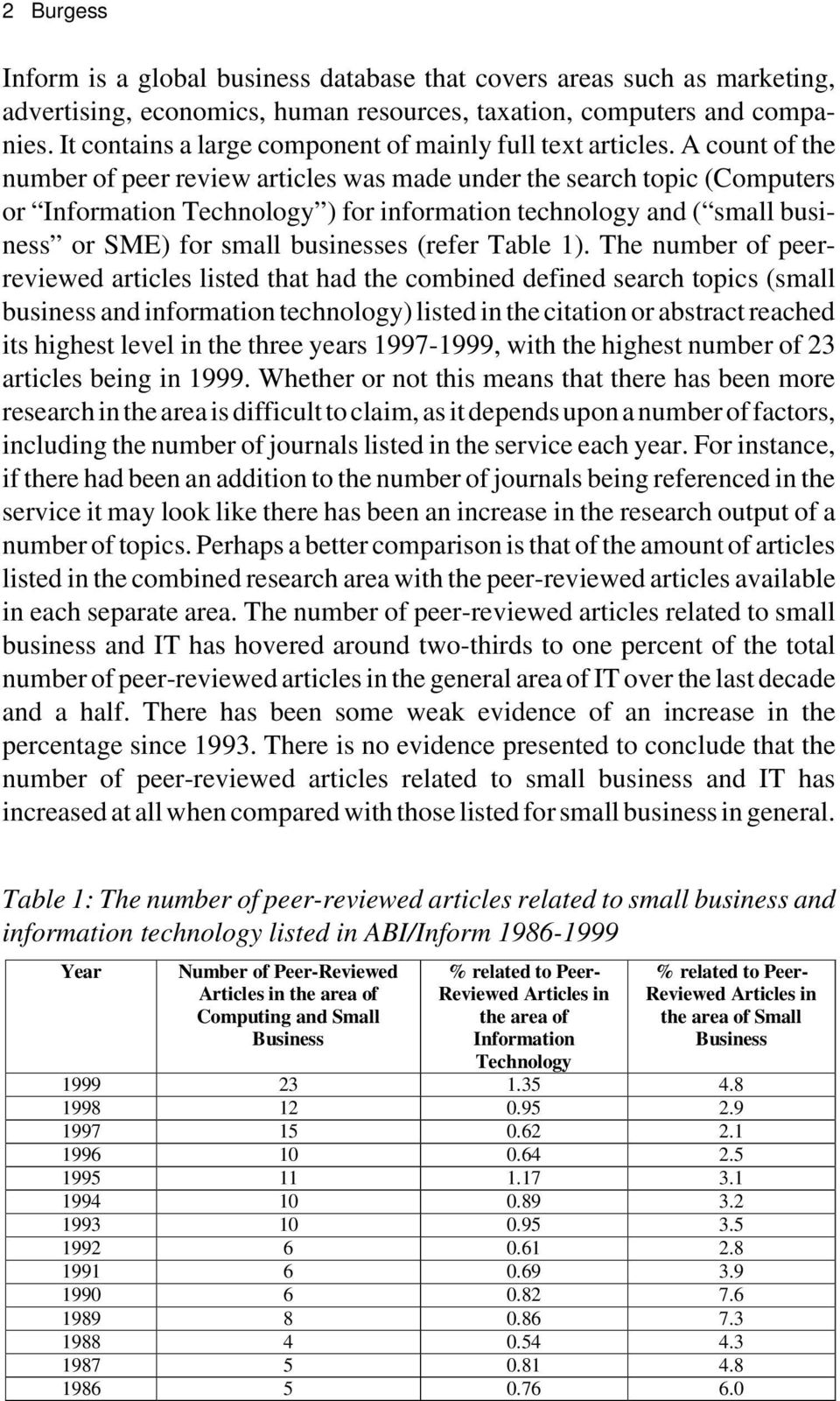 A count of the number of peer review articles was made under the search topic (Computers or Information Technology ) for information technology and ( small business or SME) for small businesses