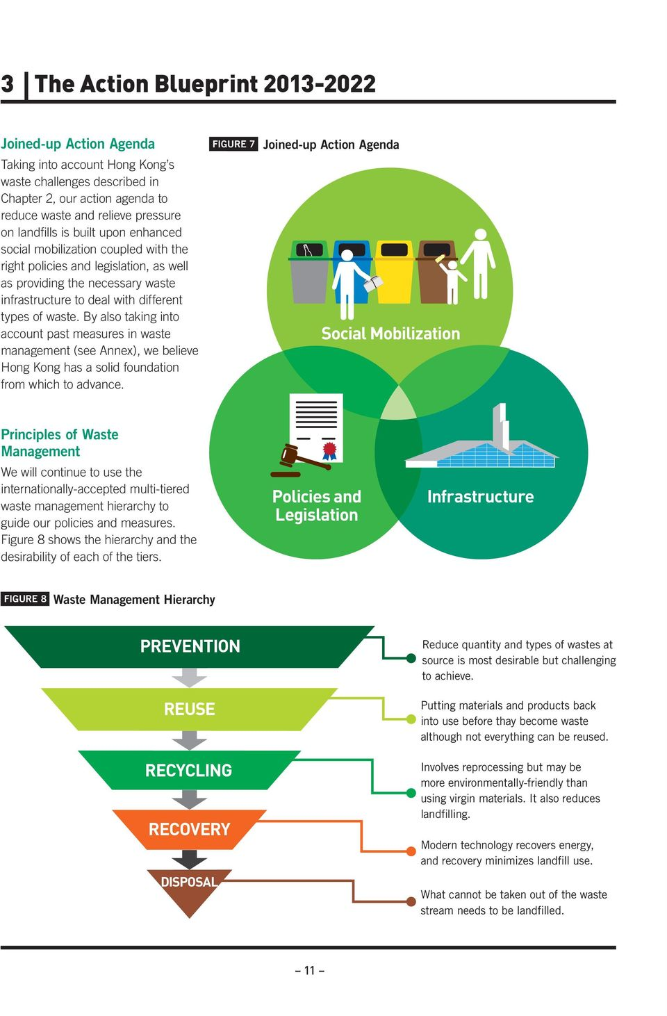 BLUEPRINT FOR SUSTAINABLE USE OF RESOURCES - PDF