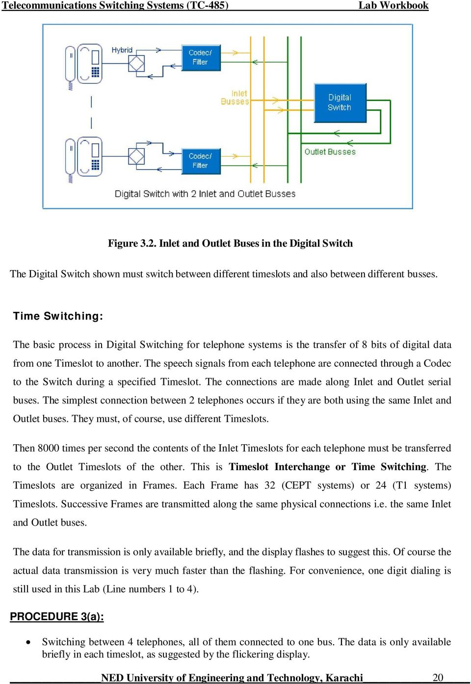 Telecommunications Switching Systems Tc 485 Practical Workbook For Telecom Hybrid Circuits Other Equipments Than Telephones The Speech Signals From Each Telephone Are Connected Through A Codec To Switch During