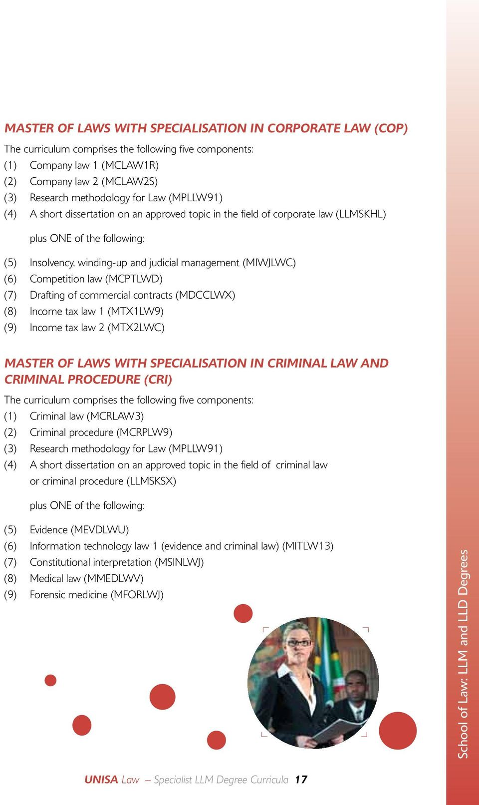 commercial law research topics