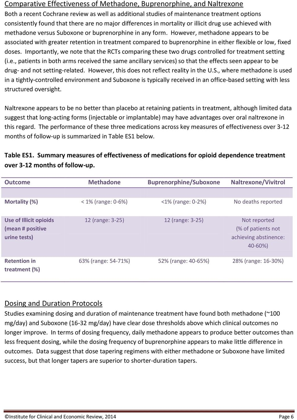However, methadone appears to be associated with greater retention in treatment compared to buprenorphine in either flexible or low, fixed doses.
