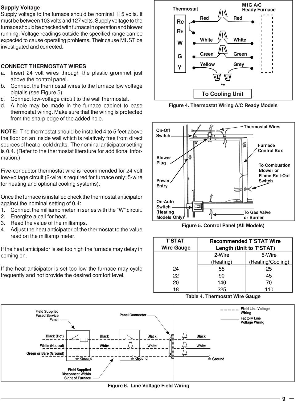 M1 Series M1g And M1m Furnaces Service Manual Pdf Thermostat Wiring Furnace For Loose Their Cause Must Be Investigated Corrected Connect Wires A Insert 24 Volt