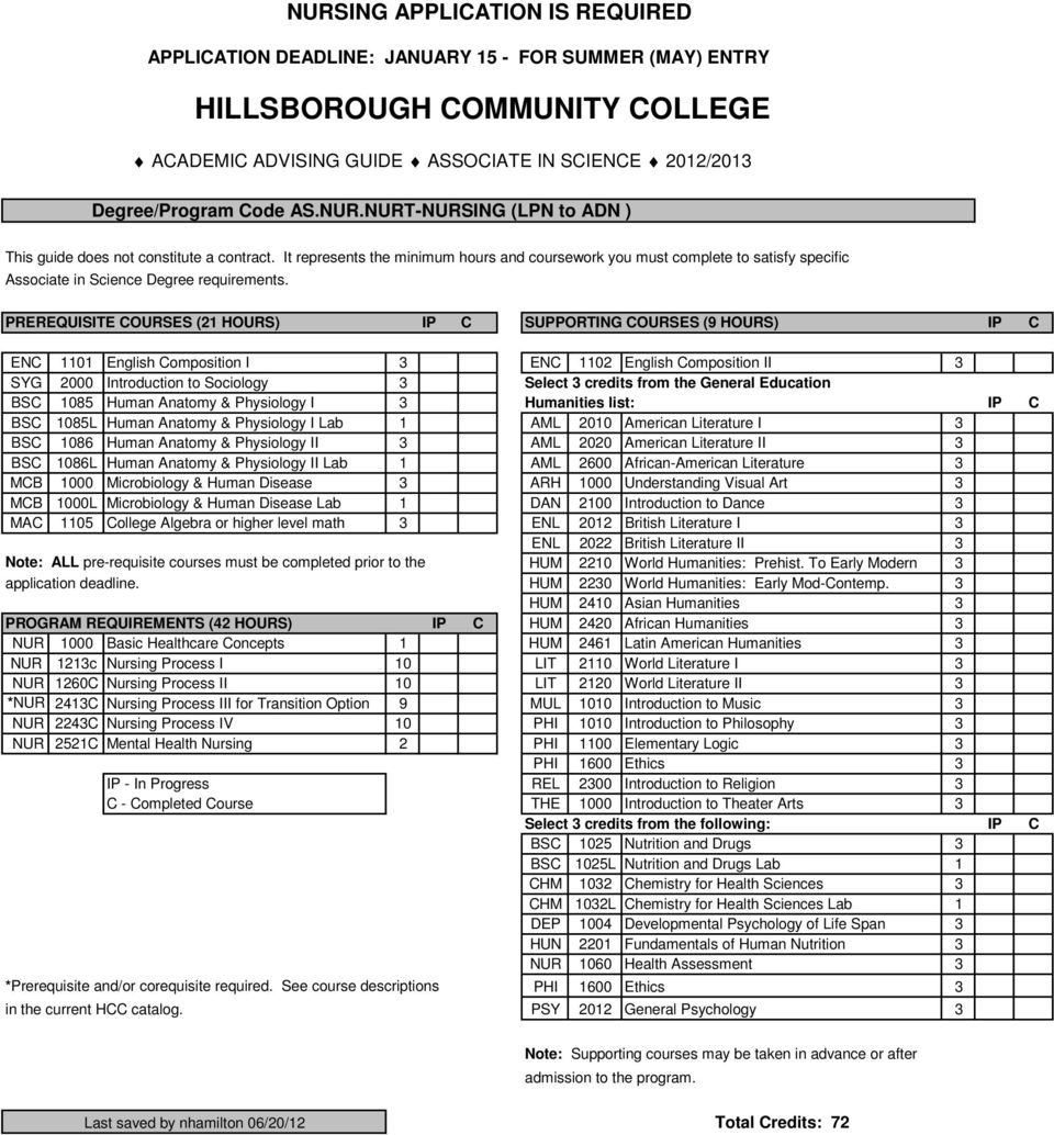 HILLSBOROUGH COMMUNITY COLLEGE - PDF