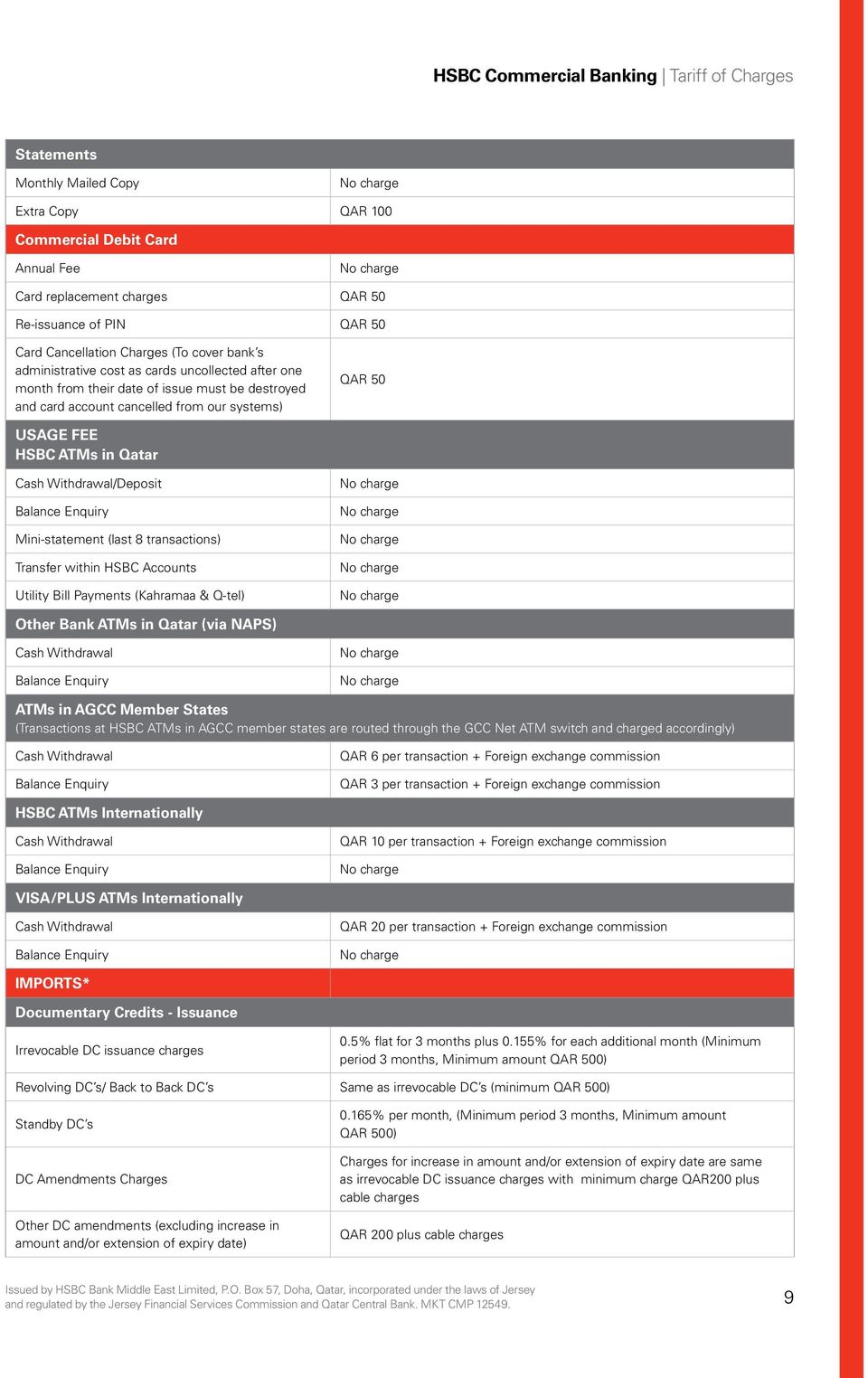 Commercial Banking  Tariff of Charges - PDF