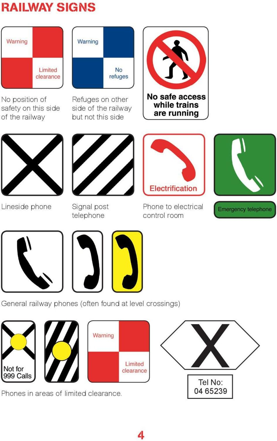 KEYPOINTS PERSONAL TRACK SAFETY (PTS) - PDF