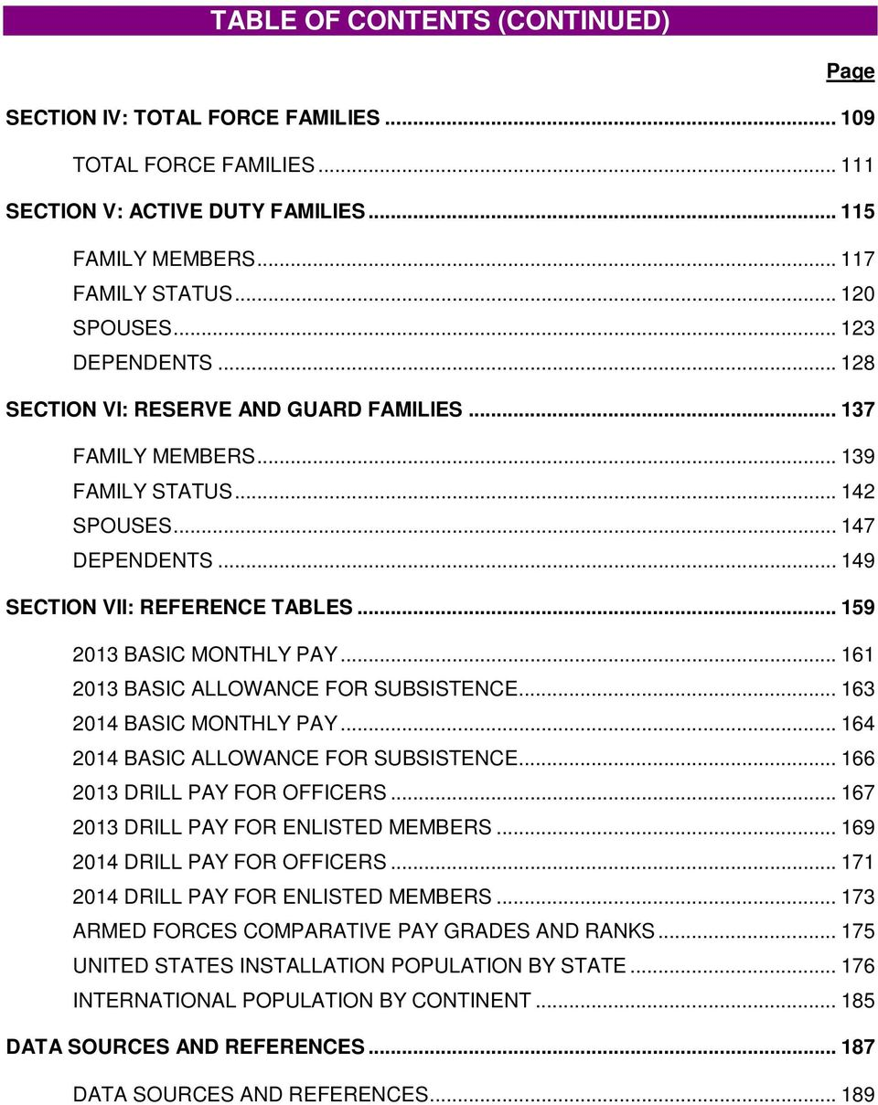 .. 159 2013 BASIC MONTHLY PAY... 161 2013 BASIC ALLOWANCE FOR SUBSISTENCE... 163 2014 BASIC MONTHLY PAY... 164 2014 BASIC ALLOWANCE FOR SUBSISTENCE... 166 2013 DRILL PAY FOR OFFICERS.