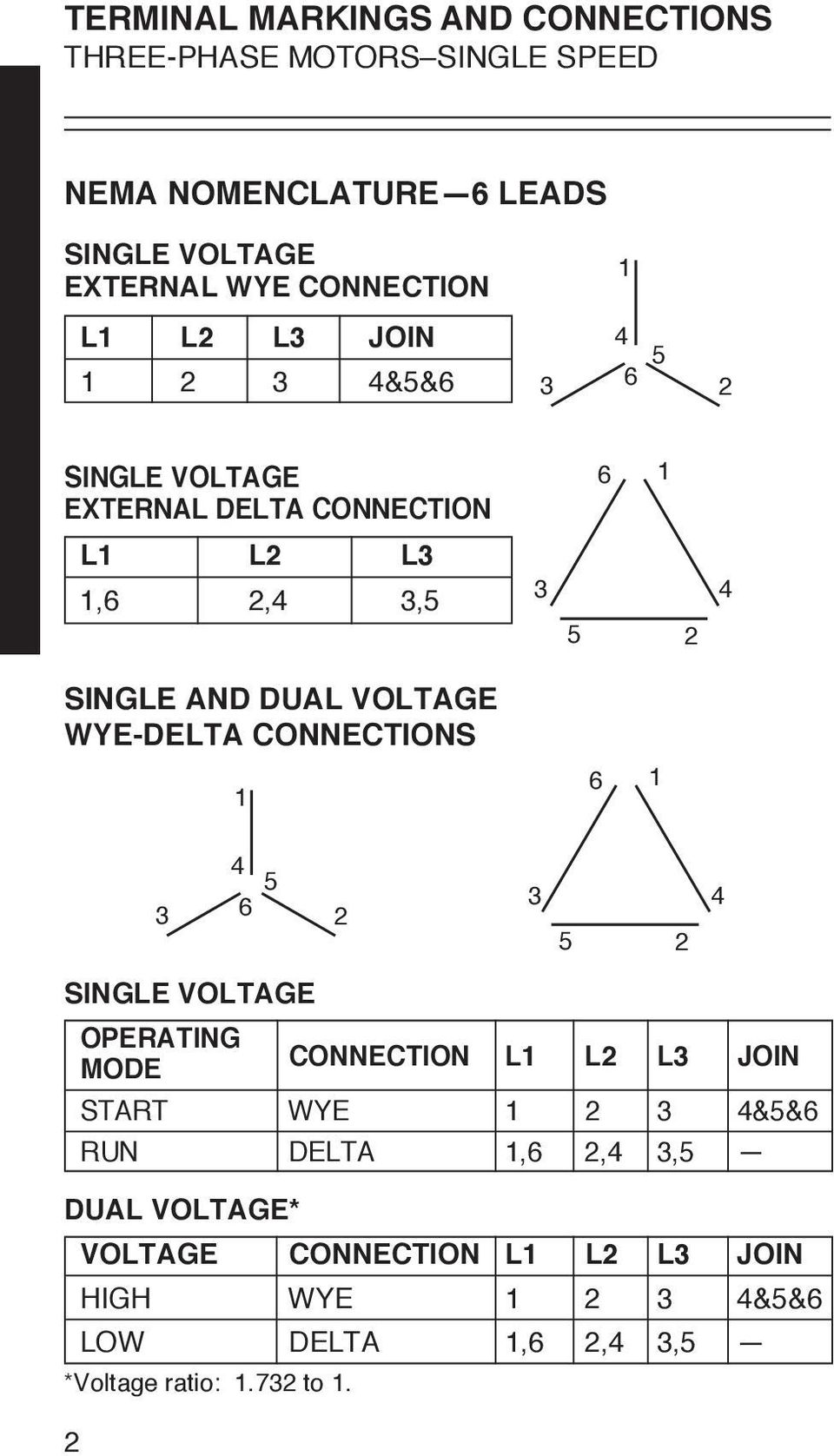 Terminal Markings And Connections Part Winding Start Pdf 7 Lead Motor Wiring Dual Voltage Wye Delta 6 Single Operating Mode Connection L L3 Join