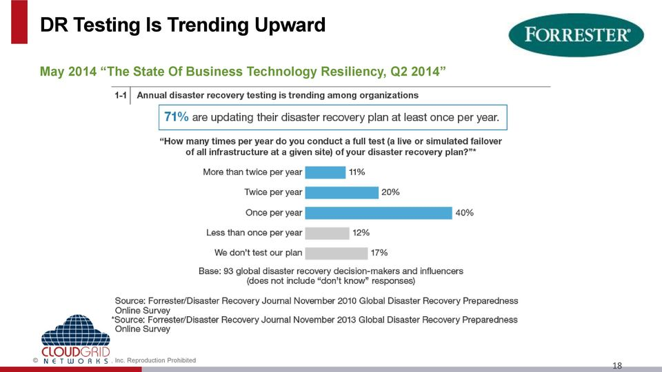 Technology Resiliency, Q2 2014 2014