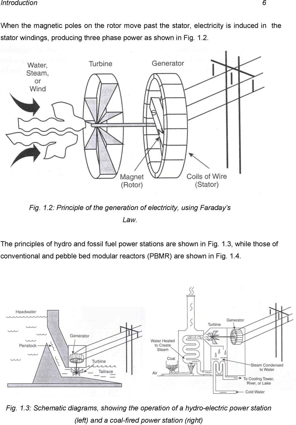 High Voltage Engineering Practice And Theory Dr Jp Holtzhausen Hydroelectric Power Plant Schematic Diagram The Principles Of Hydro Fossil Fuel Stations Are Shown In Fig 1