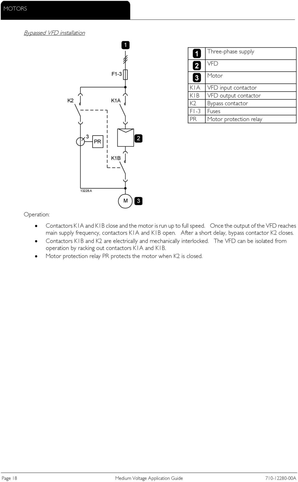 Medium Voltage Application Guide Pdf Crompton Dol Wiring Diagram Once The Output Of Vfd Reaches Main Supply Frequency Contactors K1a And K1b Open