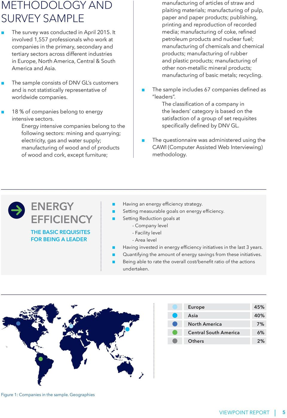 The sample consists of DNV GL s customers and is not statistically representative of worldwide companies. 18 % of companies belong to energy intensive sectors.