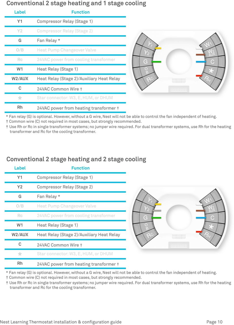 Nest Learning Thermostat Pro Installation Configuration Guide Pdf 2 Stage Heat Wiring Diagram Free Picture Is Optional However Without A G Wire Will Not Be Able To 13 Conventional 3 Heating And