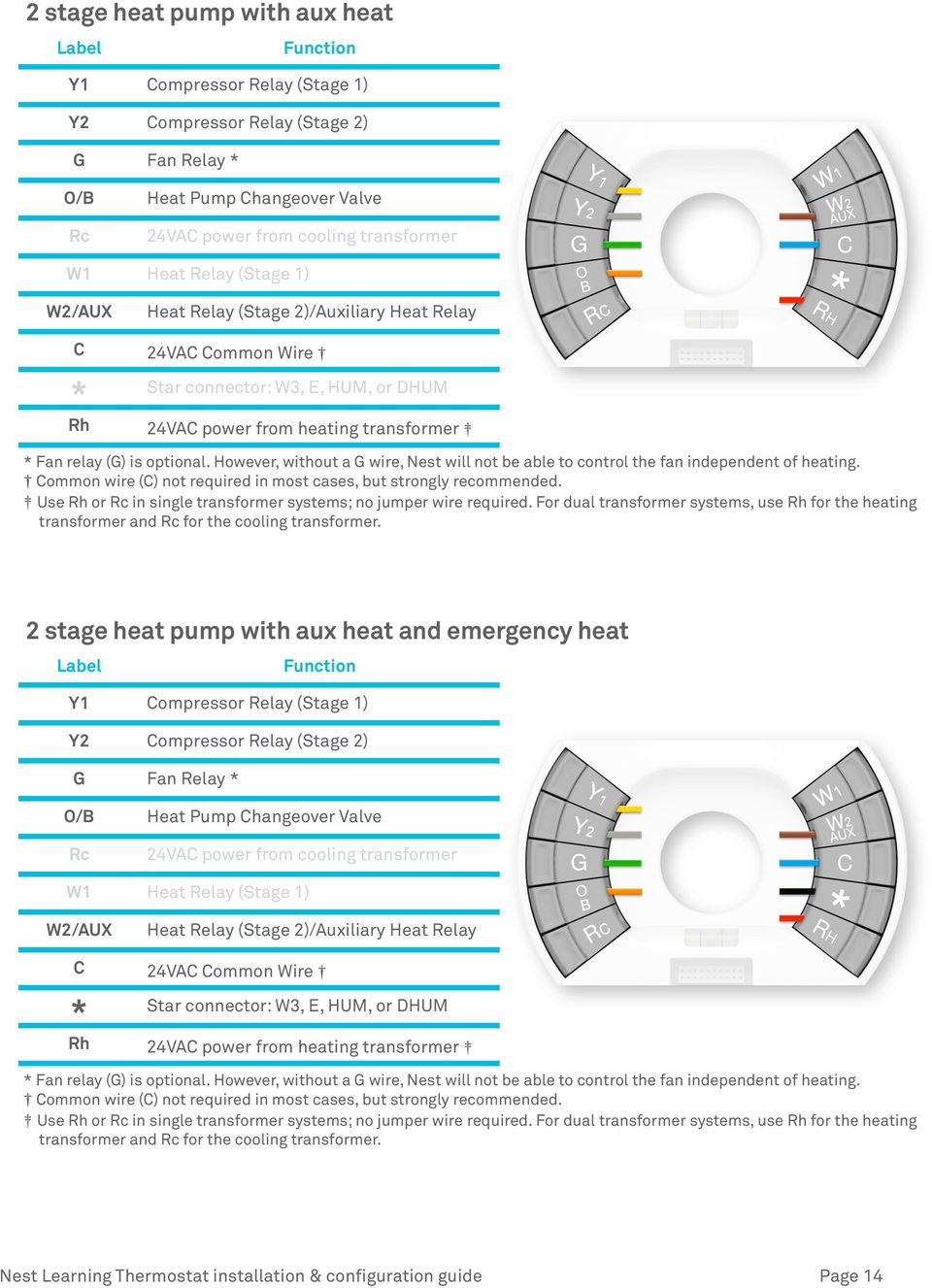 Nest 2 Stage Heating Wiring The Portal And Forum Of Diagram Heat Pump Thermostat Learning Pro Installation Configuration Guide Pdf Rh Docplayer Net E