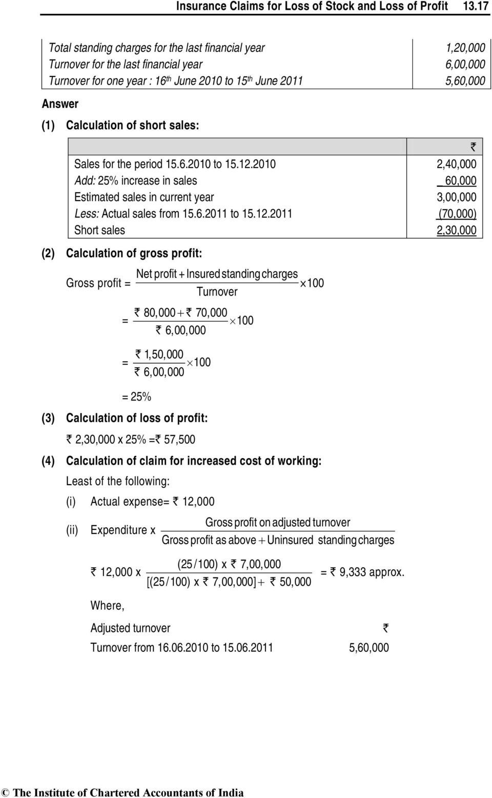 Insurance Claims For Loss Of Stock And Loss Of Profit Pdf Free Download