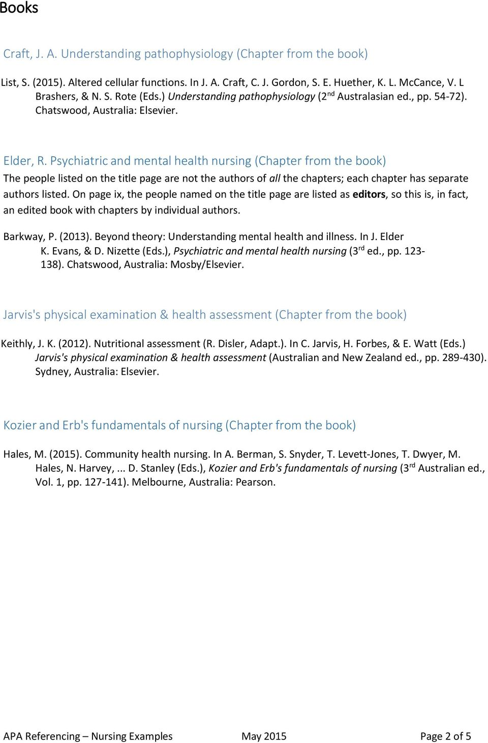 Psychiatric and mental health nursing (Chapter from the book) The people  listed on the