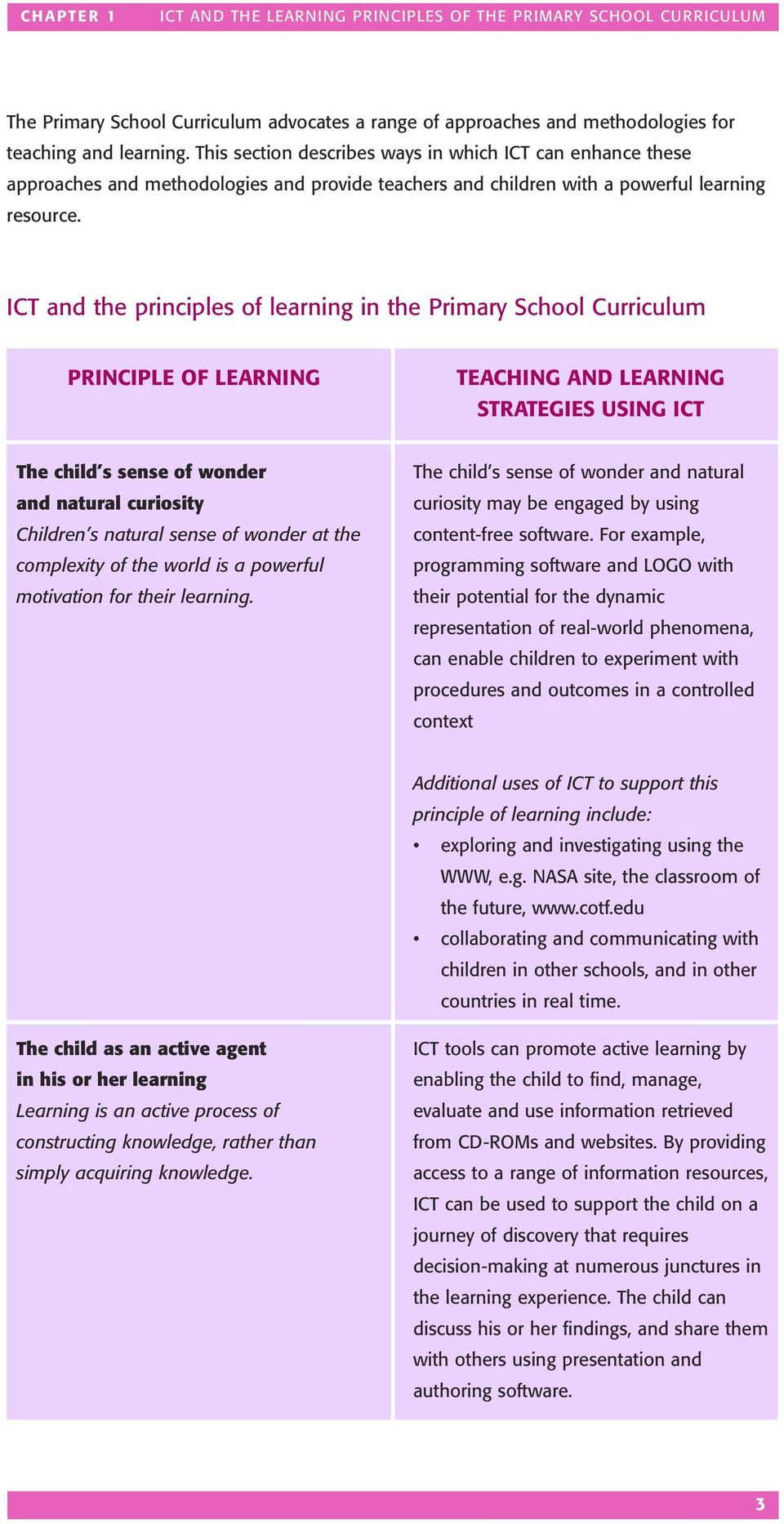 ICT and the principles of learning in the Primary School Curriculum PRINCIPLE OF LEARNING TEACHING AND LEARNING STRATEGIES USING ICT The child s sense of wonder and natural curiosity Children s