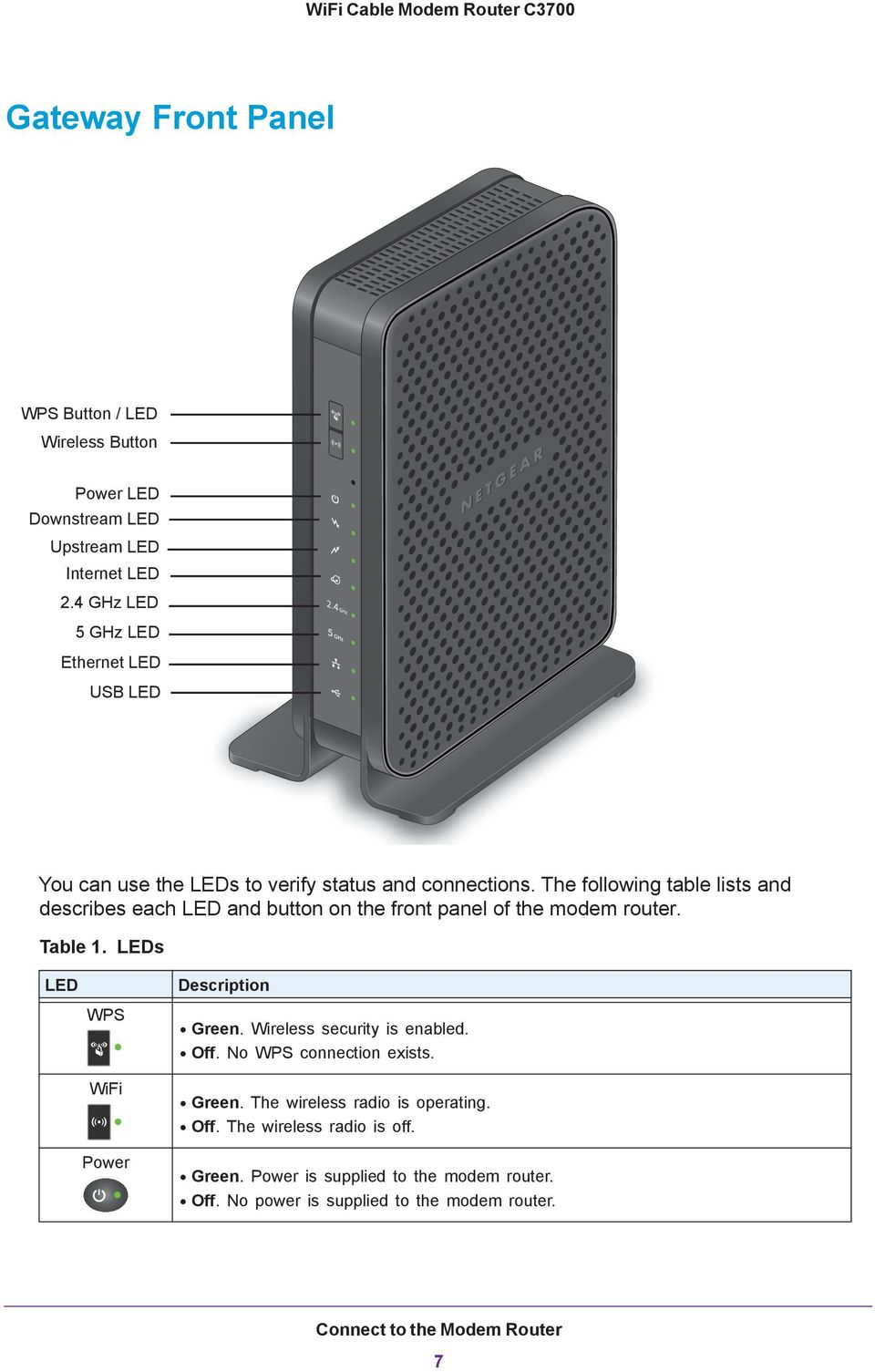 Wifi Cable Modem Router C Pdf Wireless Diagram The Following Table Lists And Describes Each Led Button On Front Panel Of