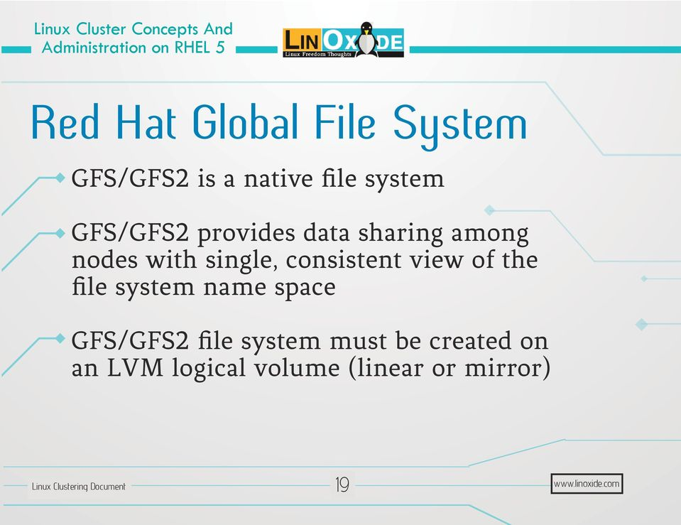 consistent view of the file system name space GFS/GFS2 file