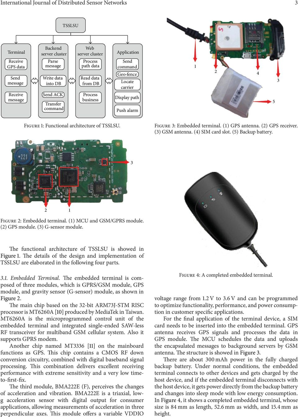(3) GSM antenna. (4) SIM card slot. (5) Backup battery. Figure 1: Functional architecture of TSSLSU. 3 2 1 Figure 2: Embedded terminal. (1) MCU and GSM/GPRS module. (2) GPS module.