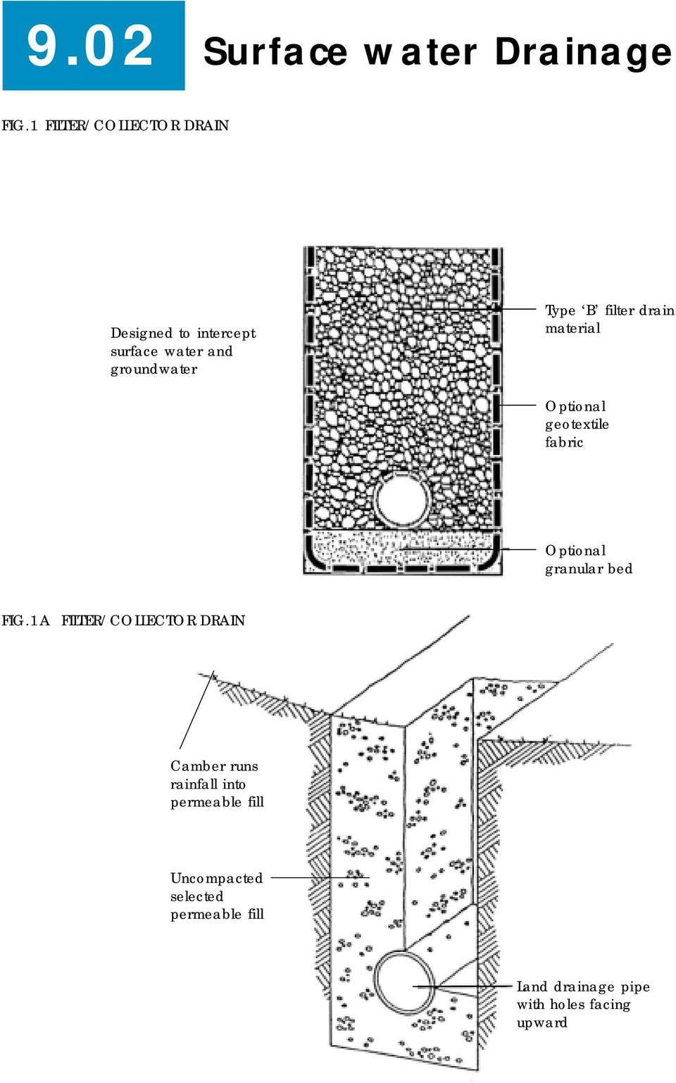 9 00 THE USE OF HUNTER LAND DRAINAGE PERFORATED PIPES