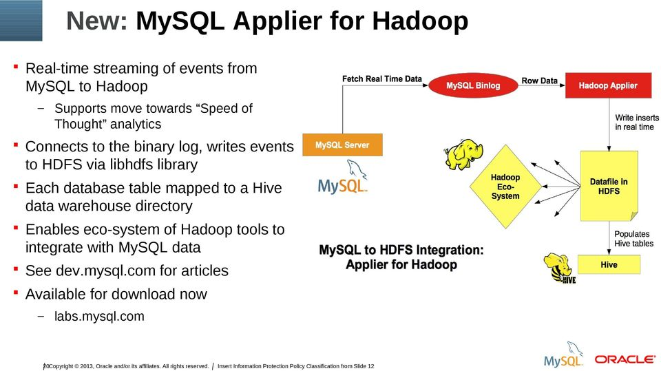to a Hive data warehouse directory Enables eco-system of Hadoop tools to integrate with MySQL data See dev.mysql.