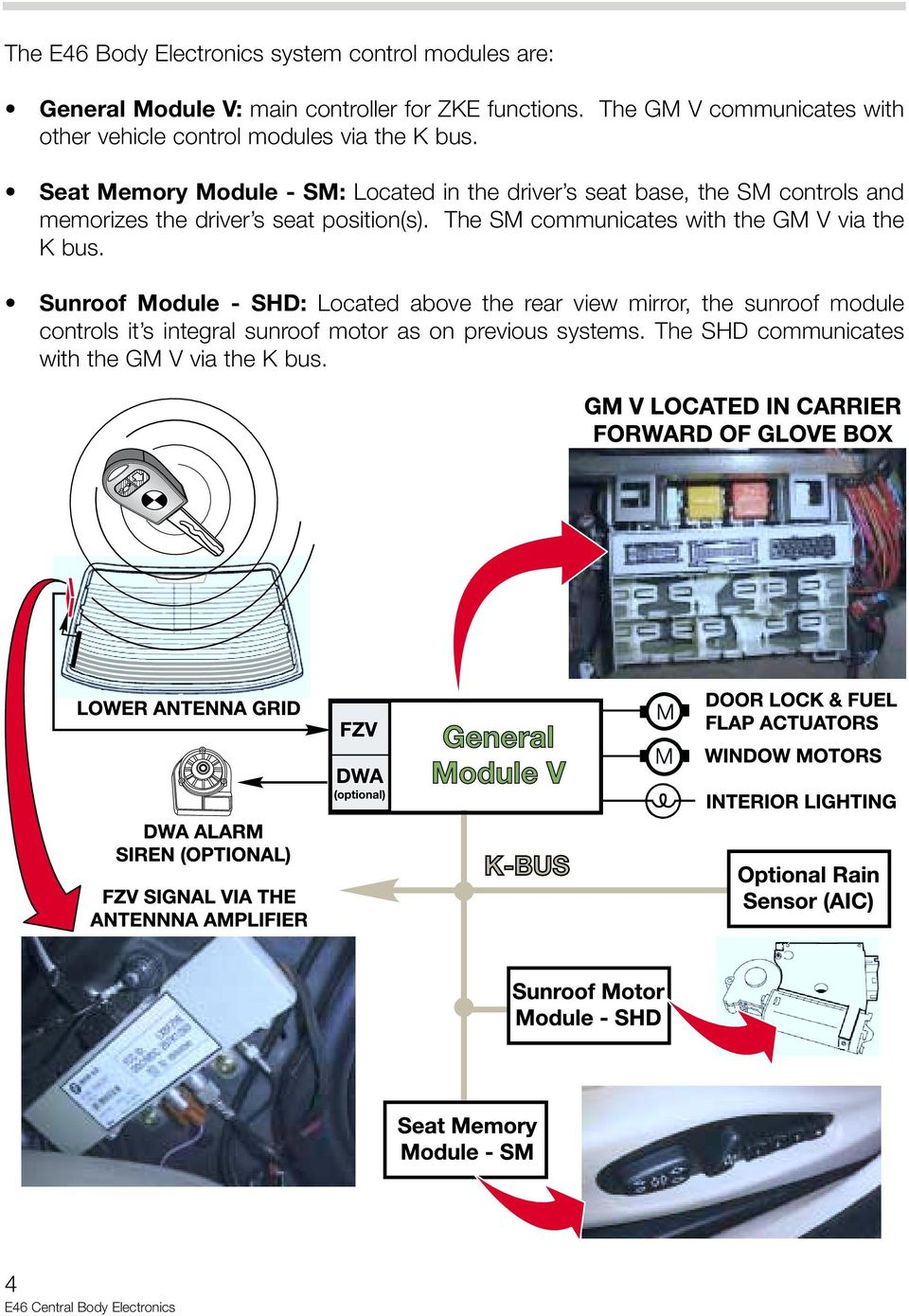 E46 Central Body Electronics Pdf Bmw Locking Wiring Diagram Seat Memory Module Sm Located In The Driver S Base
