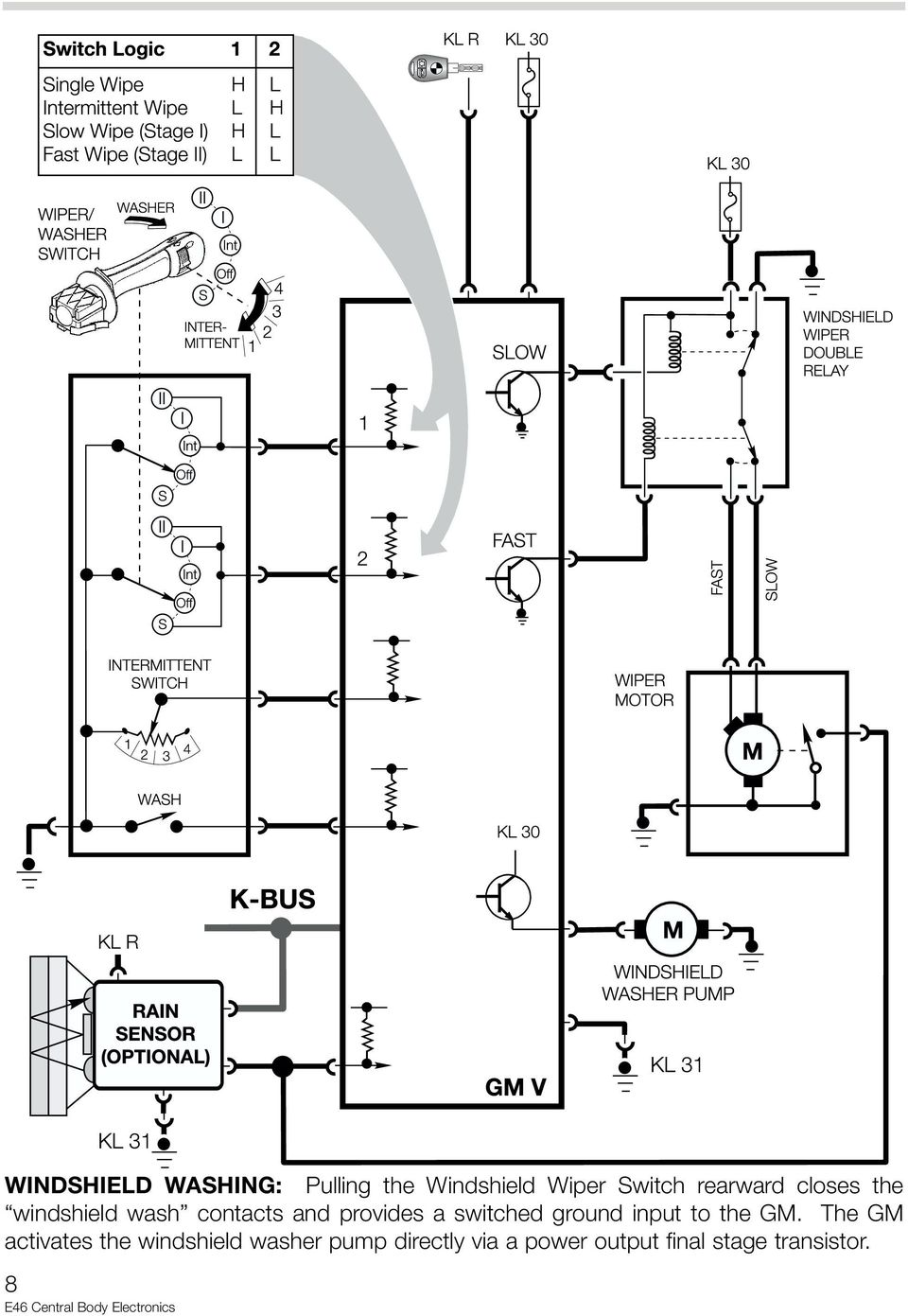 Bmw E46 Central Locking Wiring Diagram Worksheet And Head Unit Body Electronics Pdf Rh Docplayer Net 2005 Radio