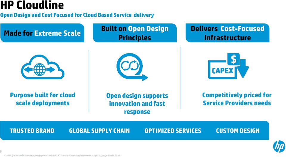 cloud scale deployments Open design supports innovation and fast response Competitively