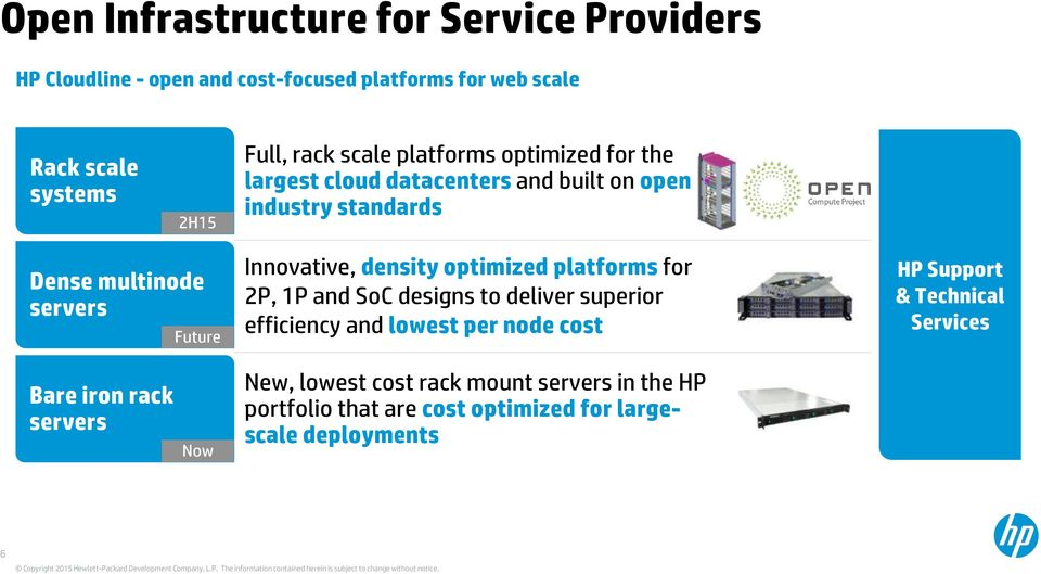 Innovative, density optimized platforms for 2P, 1P and SoC designs to deliver superior efficiency and lowest per node cost HP Support &