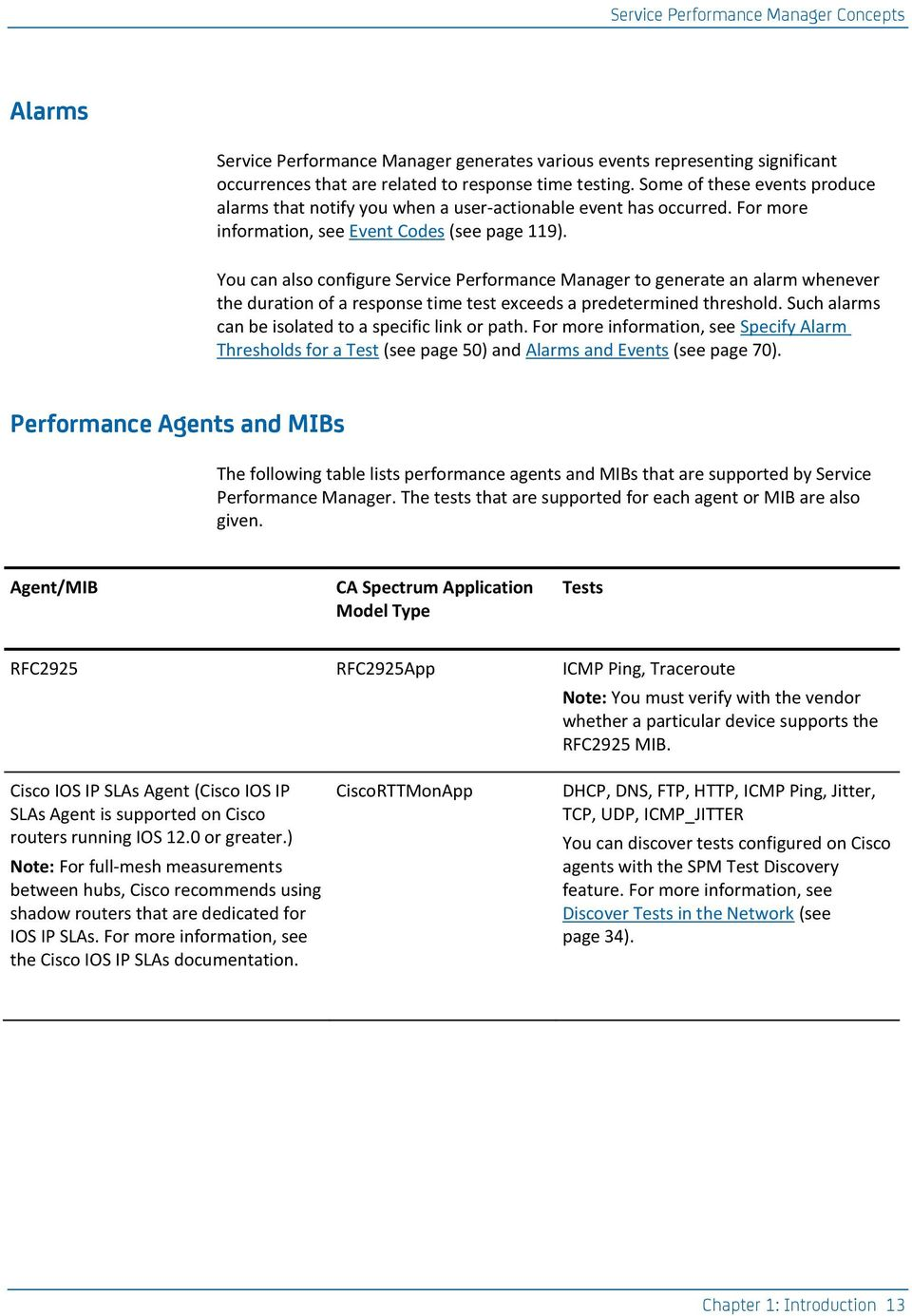 CA Spectrum  Service Performance Manager User Guide  Release PDF