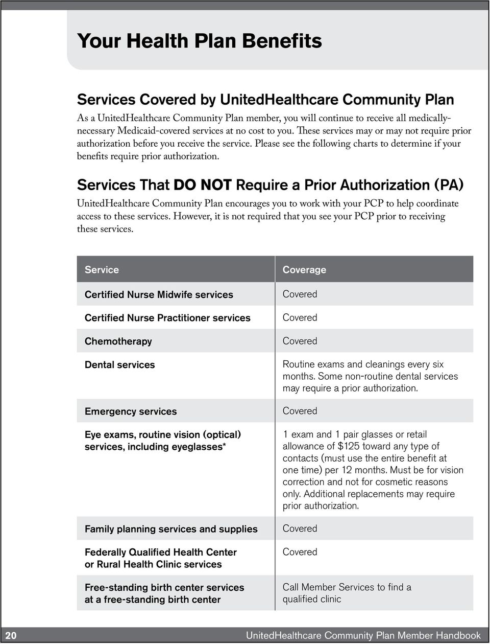 Please see the following charts to determine if your benefits require prior authorization.