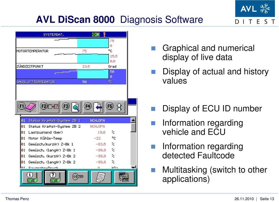 avl discan handheld scantool for multifunctional fields of rh docplayer net