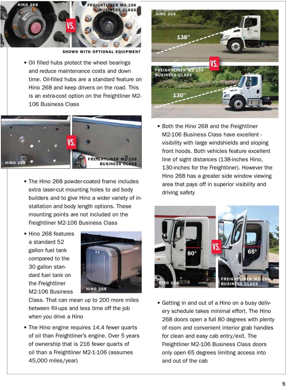 Vs Competitive Comparison Hino268 268a Vsfreightliner M2 106 2014 Cascadia Fuse Box Key Variety Of Installation And Body Length Options