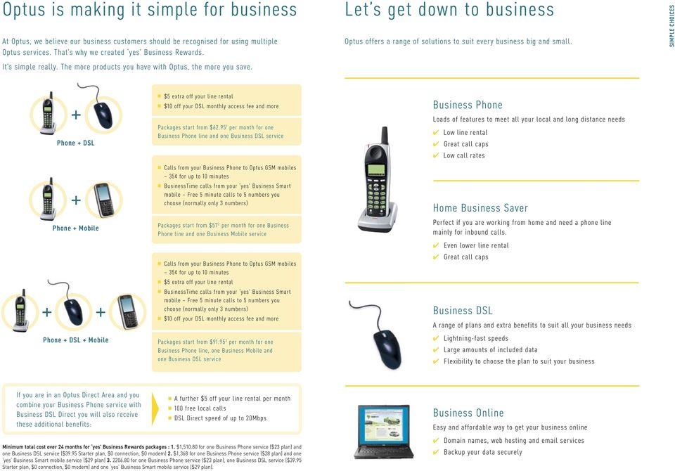 Phone and Broadband for Small Business  - PDF