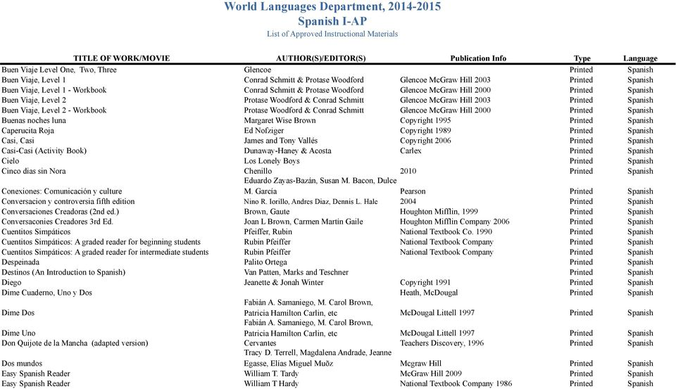World Languages Department Spanish I AP List Of Approved