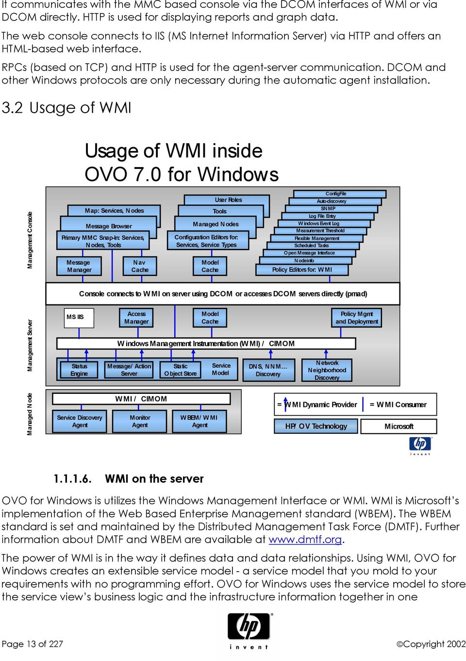 HP OpenView Operations for Windows Troubleshooting Guide - PDF